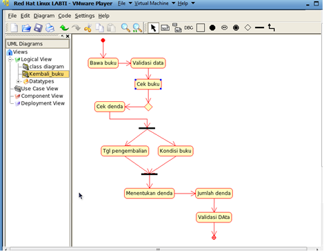Activity diagram faithfuls blog pada diagram activity ccuart