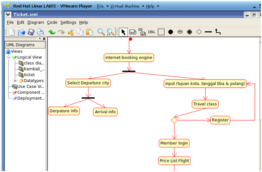 Activity diagram faithfuls blog iklan ccuart